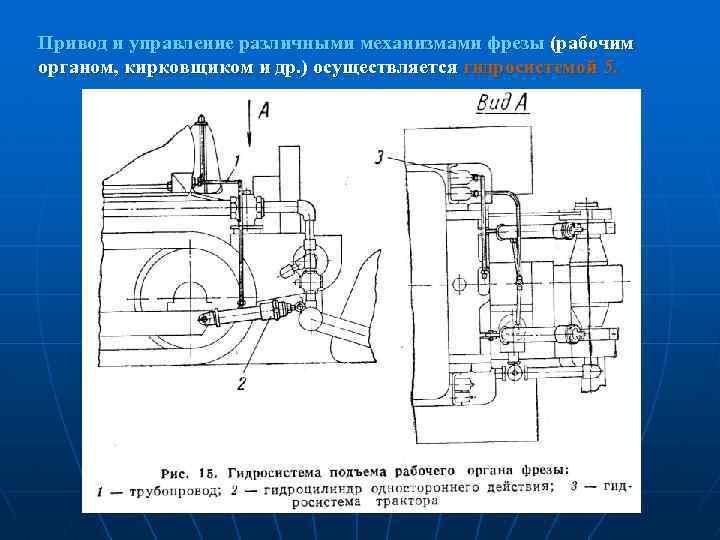 Привод и управление различными механизмами фрезы (рабочим органом, кирковщиком и др. ) осуществляется гидросистемой