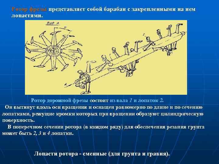 Ротор фрезы представляет собой барабан с закрепленными на нем лопастями. Ротор дорожной фрезы состоит