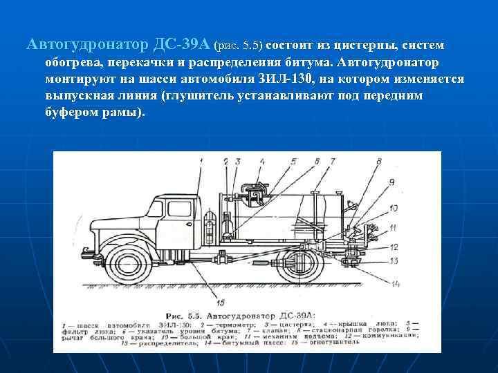 Автогудронатор ДС-39 А (рис. 5. 5) состоит из цистерны, систем обогрева, перекачки и распределения