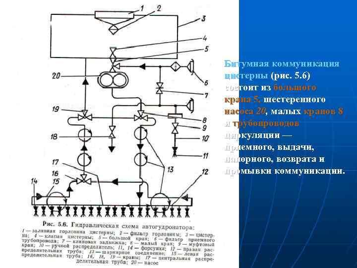 Битумная коммуникация цистерны (рис. 5. 6) состоит из большого крана 5, шестеренного насоса 20,