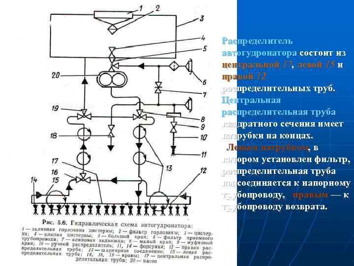 Распределитель автогудронатора состоит из центральной 17, левой 15 и правой 12 распределительных труб. Центральная