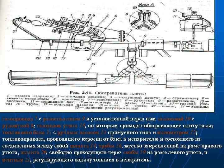 газопровода 7 с разветвлением 9 и установленной перед ним заслонкой 10 с рукояткой 8;
