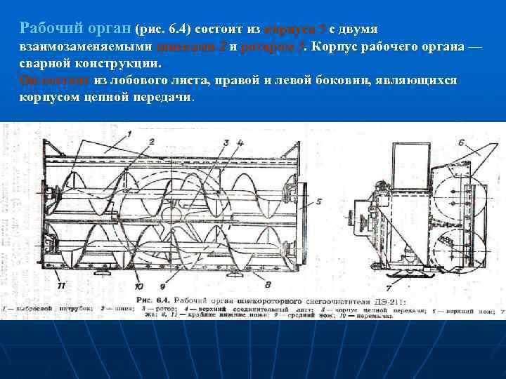 Рабочий орган (рис. 6. 4) состоит из корпуса 5 с двумя взаимозаменяемыми шнеками 2