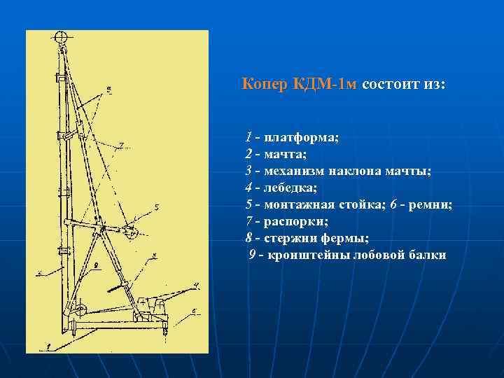 Копер КДМ-1 м состоит из: 1 - платформа; 2 - мачта; 3 - механизм