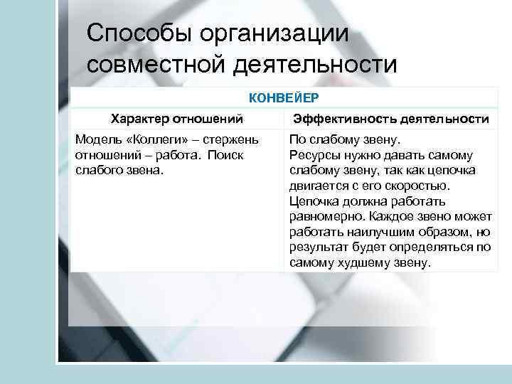 Способы организации совместной деятельности КОНВЕЙЕР Характер отношений Модель «Коллеги» – стержень отношений – работа.