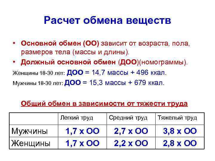 Похудение Таблицы Обмен Веществ.