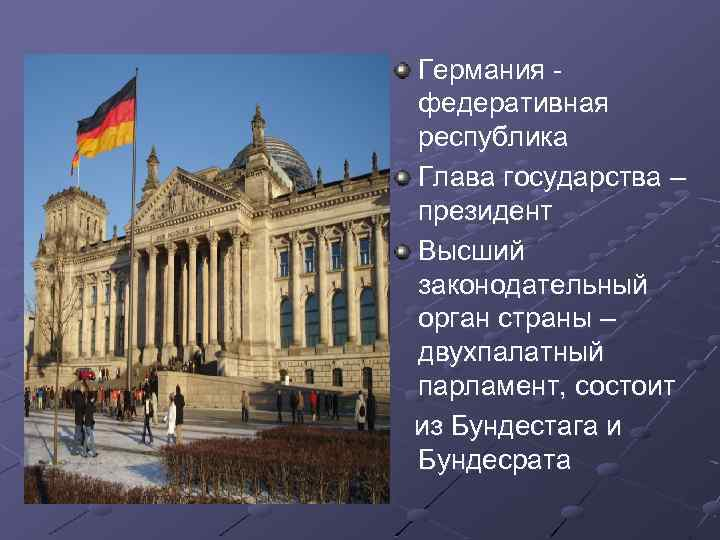 Германия федеративная республика Глава государства – президент Высший законодательный орган страны – двухпалатный парламент,