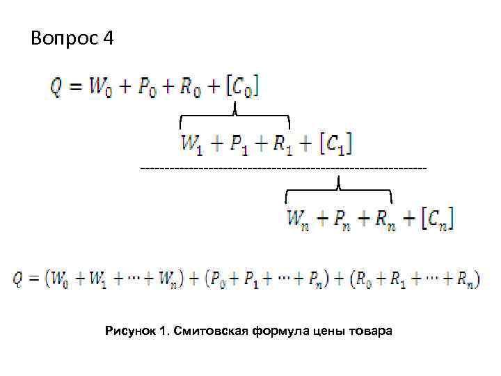 Вопрос 4 Рисунок 1. Смитовская формула цены товара