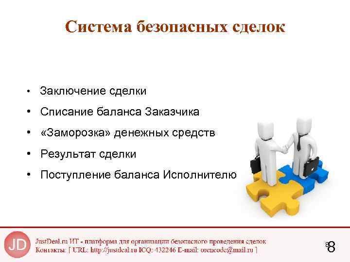 Система безопасных сделок • Заключение сделки • Списание баланса Заказчика • «Заморозка» денежных средств