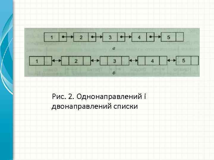 Рис. 2. Однонаправлений і двонаправлений списки