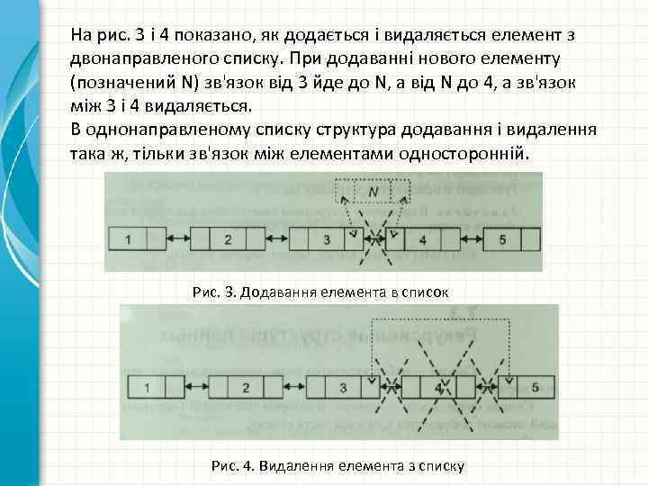 На рис. 3 і 4 показано, як додається і видаляється елемент з двонаправленого списку.