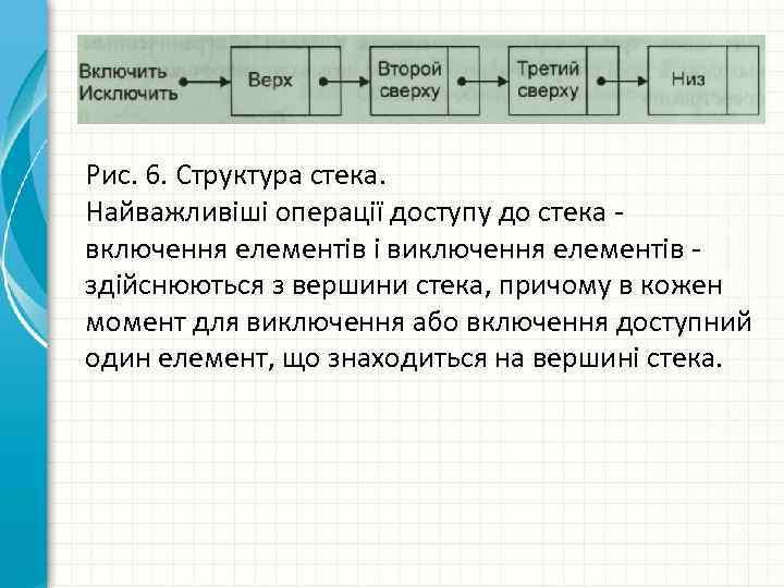 Рис. 6. Структура стека. Найважливіші операції доступу до стека - включення елементів і виключення