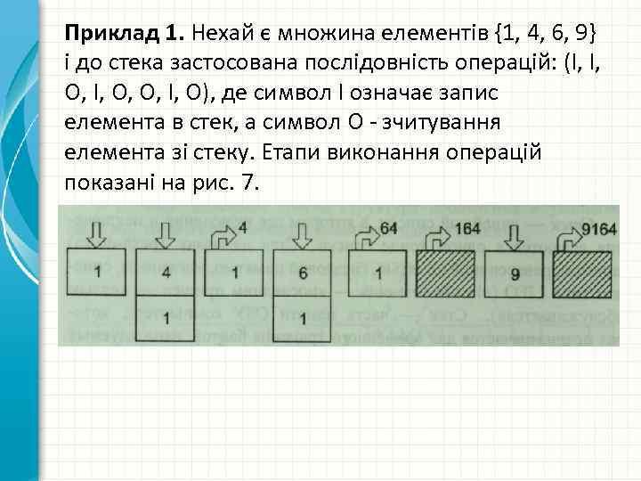 Приклад 1. Нехай є множина елементів {1, 4, 6, 9} і до стека застосована