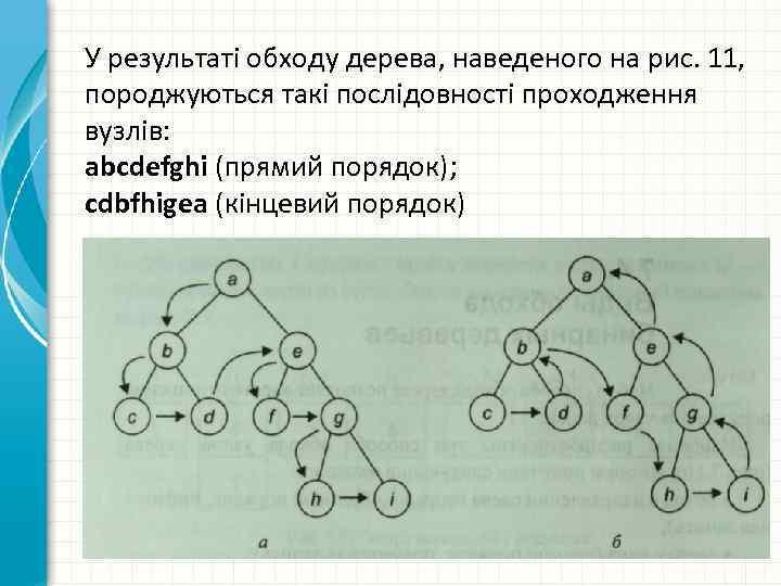 У результаті обходу дерева, наведеного на рис. 11, породжуються такі послідовності проходження вузлів: abcdefghi