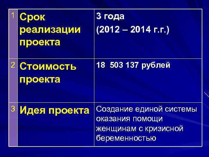 1 Срок реализации проекта 3 года (2012 – 2014 г. г. ) 2 Стоимость