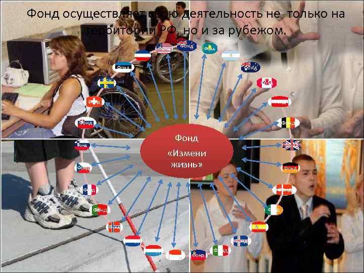 Фонд осуществляет свою деятельность не только на территории РФ, но и за рубежом. Фонд