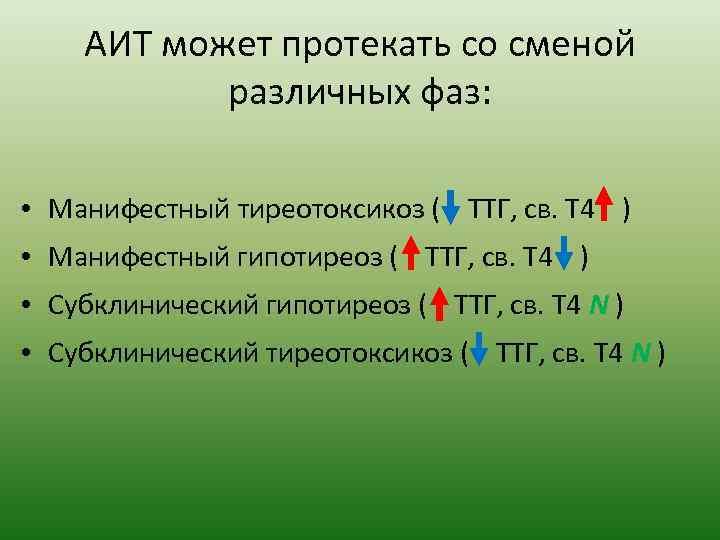 АИТ может протекать со сменой различных фаз: • Манифестный тиреотоксикоз ( ТТГ, св. Т