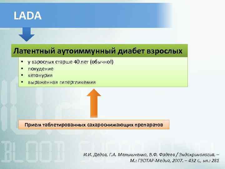 LADA Латентный аутоиммунный диабет взрослых • • у взрослых старше 40 лет (обычно!) похудение