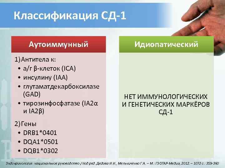 Классификация СД-1 Аутоиммунный Идиопатический 1) Антитела к: • а/г β-клеток (ICA) • инсулину (IAA)