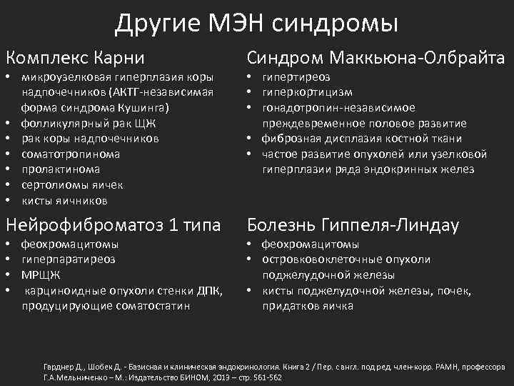 Другие МЭН синдромы Комплекс Карни Синдром Маккьюна-Олбрайта Нейрофиброматоз 1 типа Болезнь Гиппеля-Линдау • микроузелковая