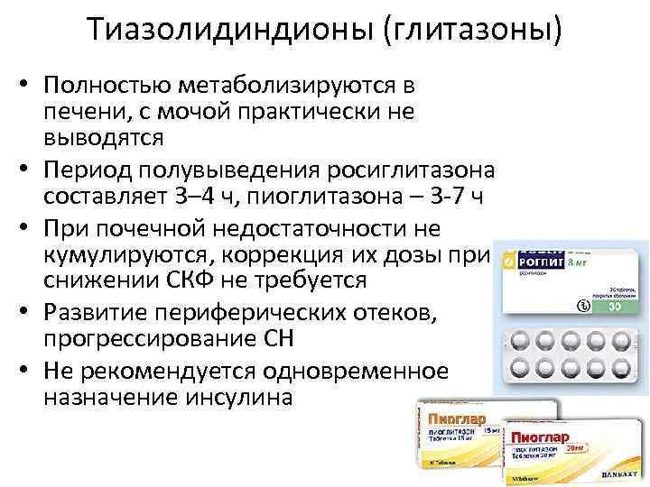 Тиазолидиндионы (глитазоны) • Полностью метаболизируются в печени, с мочой практически не выводятся • Период