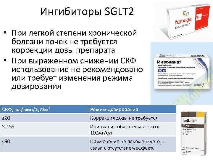 Ингибиторы SGLT 2 • При легкой степени хронической болезни почек не требуется коррекции