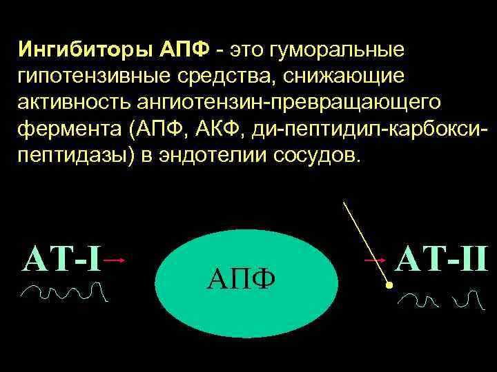 Ингибиторы АПФ - это гуморальные гипотензивные средства, снижающие активность ангиотензин-превращающего фермента (АПФ, АКФ, ди-пептидил-карбоксипептидазы)