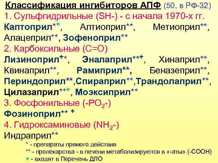 Классификация ингибиторов АПФ (50, в РФ-32) 1. Сульфгидрильные (SH-) - с начала 1970 -х