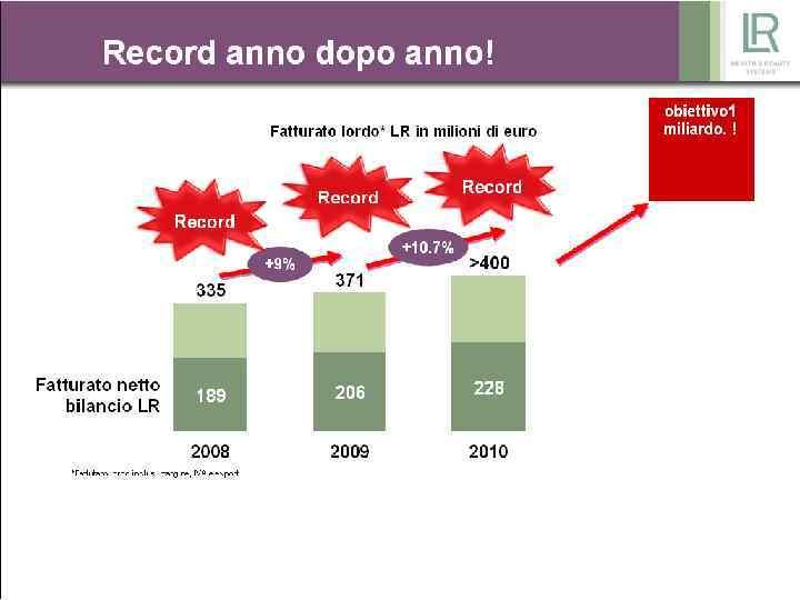 • . . Rekord LR. png
