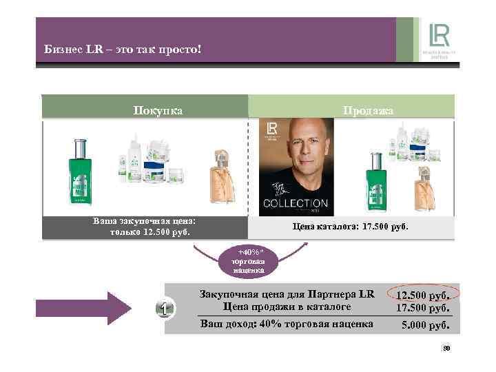 Бизнес LR – это так просто! Покупка Продажа Ваша закупочная цена: только 12. 500