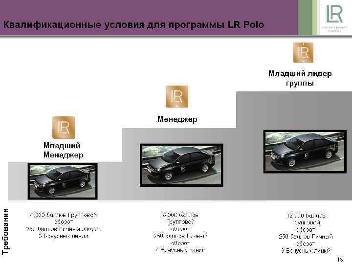 Polo LR1 polo. png