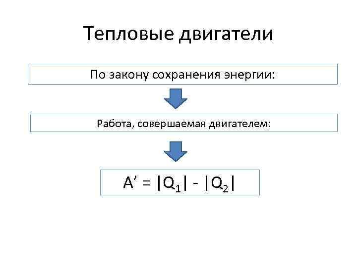 Тепловые двигатели По закону сохранения энергии: Работа, совершаемая двигателем: A' = |Q 1| -