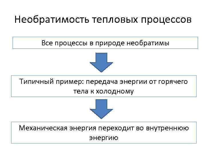 Необратимость тепловых процессов Все процессы в природе необратимы Типичный пример: передача энергии от горячего
