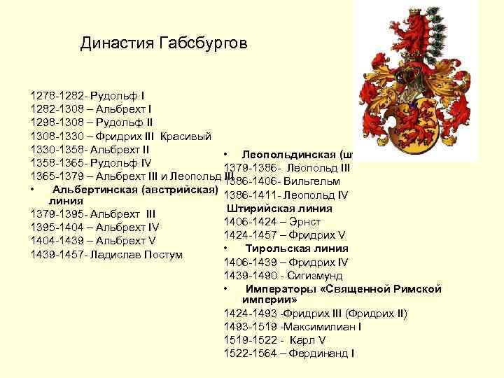Династия Габсбургов 1278 -1282 - Рудольф I 1282 -1308 – Альбрехт I 1298 -1308