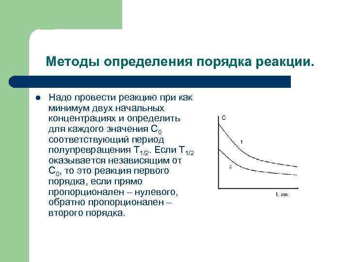 Методы определения порядка реакции. l Надо провести реакцию при как минимум двух начальных концентрациях