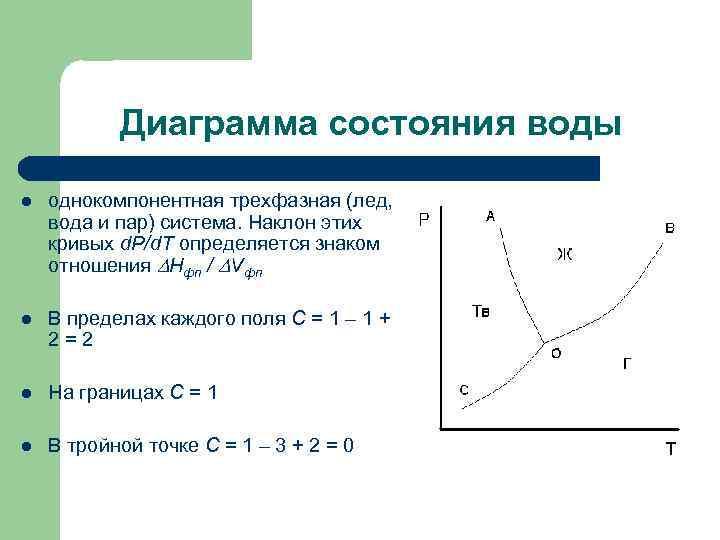 Диаграмма состояния воды l однокомпонентная трехфазная (лед, вода и пар) система. Наклон этих кривых