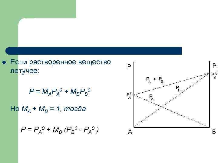 l Если растворенное вещество летучее: Р = М АР А 0 + М ВР