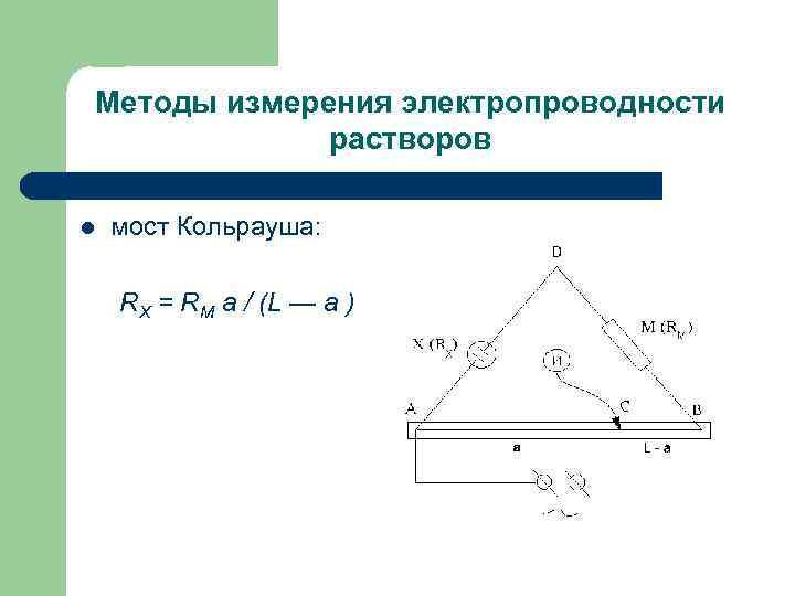 Методы измерения электропроводности растворов l мост Кольрауша: RX = RM a / (L —