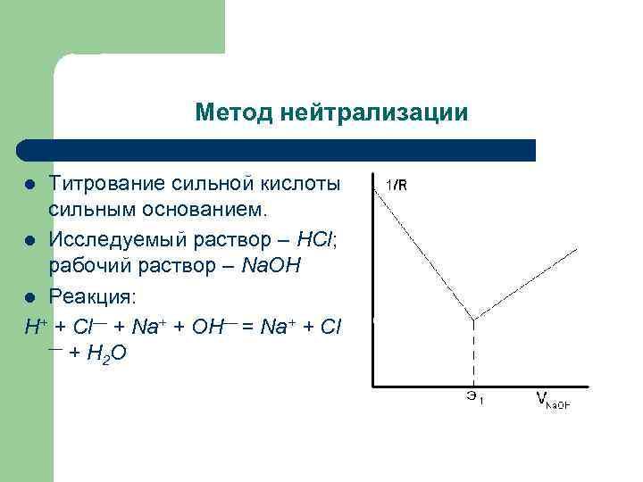 Метод нейтрализации Титрование сильной кислоты сильным основанием. l Исследуемый раствор – HCl; рабочий раствор
