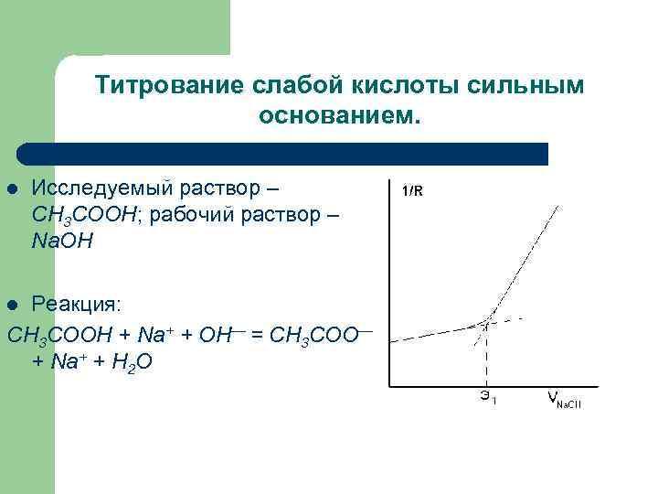 Титрование слабой кислоты сильным основанием. l Исследуемый раствор – CH 3 COOH; рабочий раствор