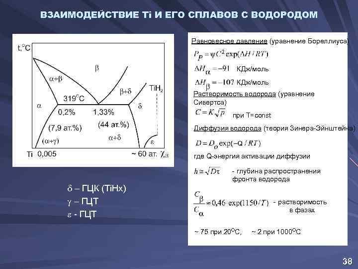 ВЗАИМОДЕЙСТВИЕ Ti И ЕГО СПЛАВОВ С ВОДОРОДОМ Равновесное давление (уравнение Бореллиуса) КДж/моль Растворимость водорода