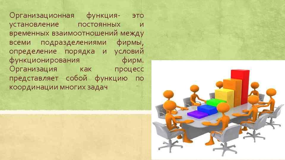 Организационная функция- это установление постоянных и временных взаимоотношений между всеми подразделениями фирмы, определение порядка