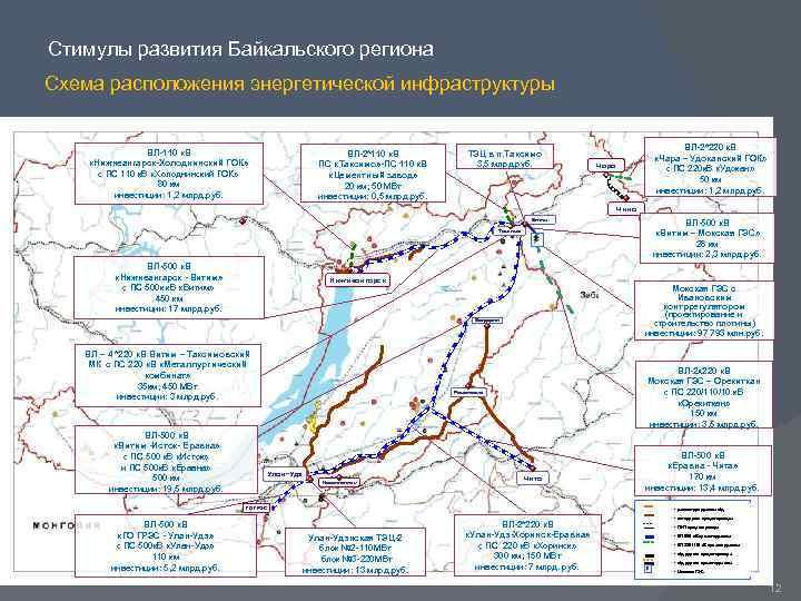 Стимулы развития Байкальского региона Схема расположения энергетической инфраструктуры ВЛ-110 к. В «Нижнеангарск-Холоднинский ГОК» с