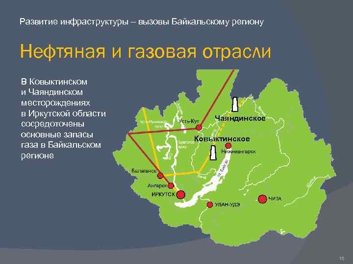 Развитие инфраструктуры – вызовы Байкальскому региону Нефтяная и газовая отрасли В Ковыктинском и Чаяндинском