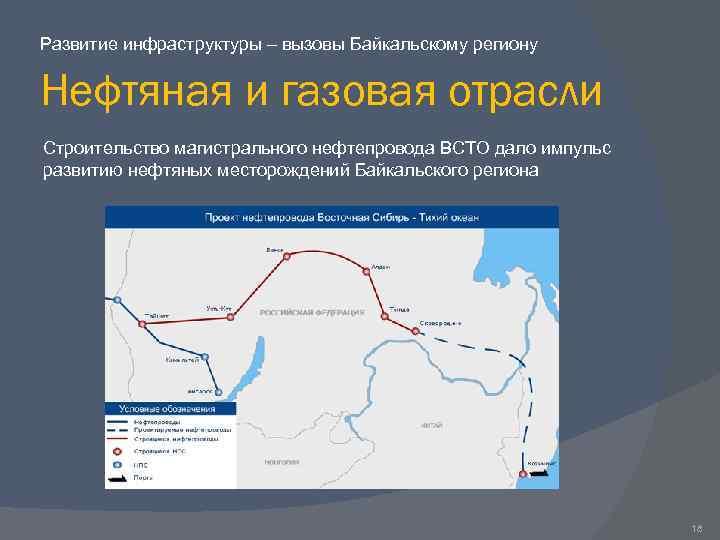 Развитие инфраструктуры – вызовы Байкальскому региону Нефтяная и газовая отрасли Строительство магистрального нефтепровода ВСТО