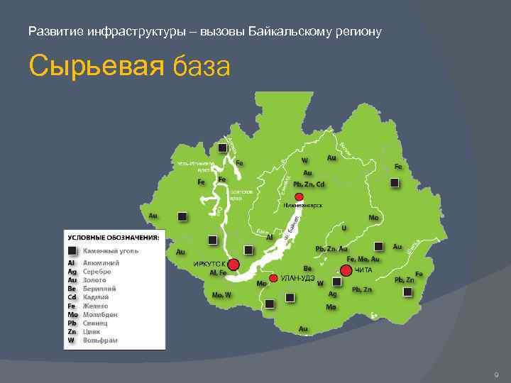Развитие инфраструктуры – вызовы Байкальскому региону Сырьевая база 9