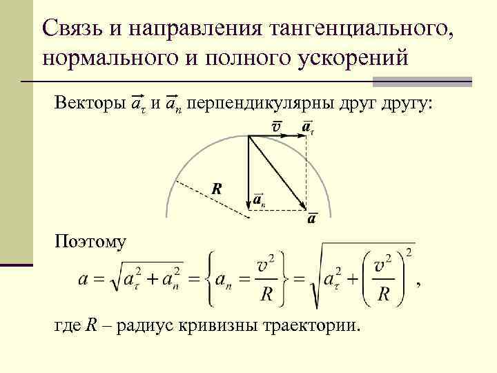 Связь и направления тангенциального, нормального и полного ускорений Векторы aτ и an перпендикулярны другу: