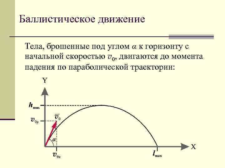 Баллистическое движение Тела, брошенные под углом α к горизонту с начальной скоростью v 0,