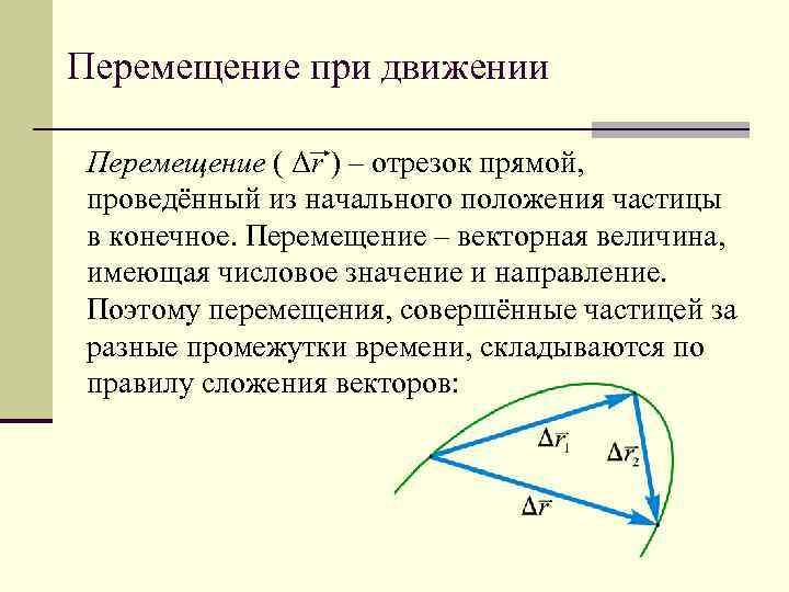 Перемещение при движении Перемещение ( Δr ) – отрезок прямой, проведённый из начального положения