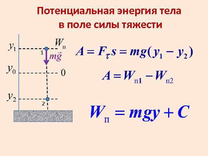 Потенциальная энергия тела в поле силы тяжести 1 0 2